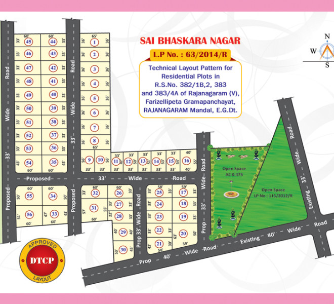 Real Estate in Rajamahendravaram